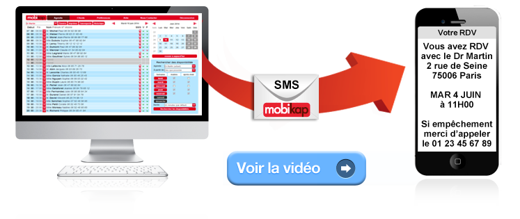 fonction-sms